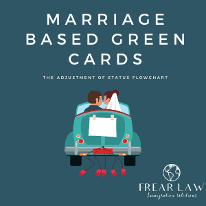 Marriage Based Green Cards Adjustment of Status Flowchart